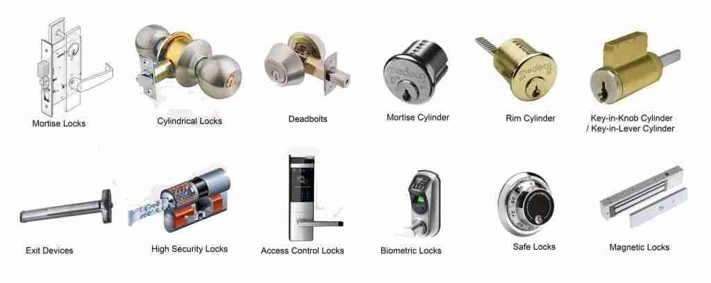 best locks of London